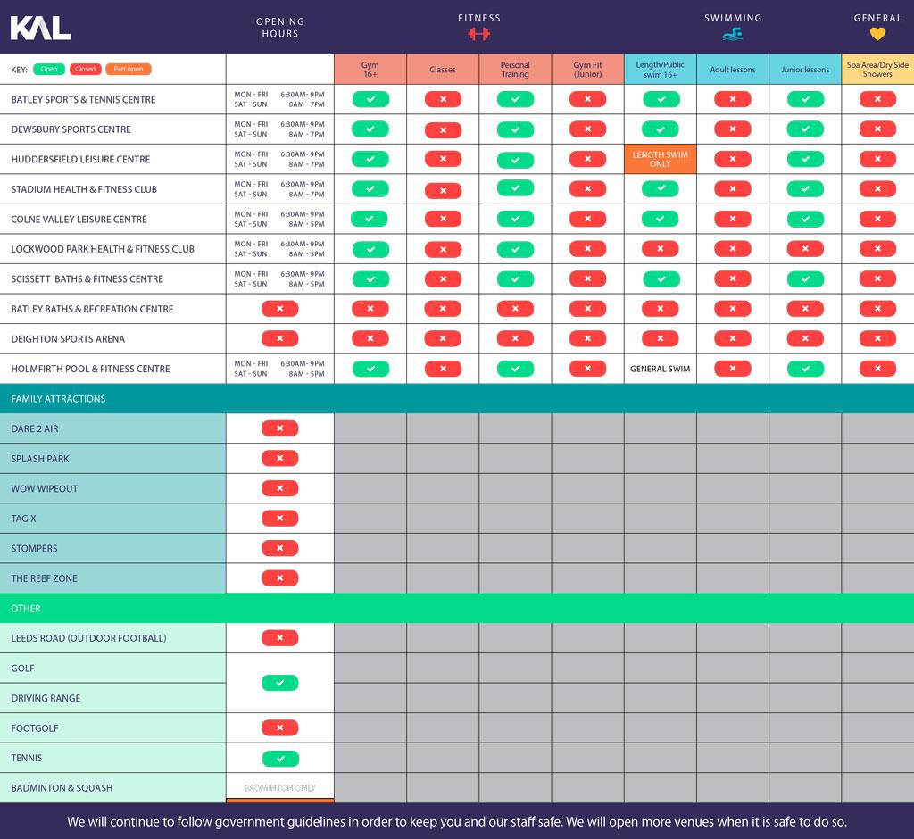 KAL Timetable Desktop